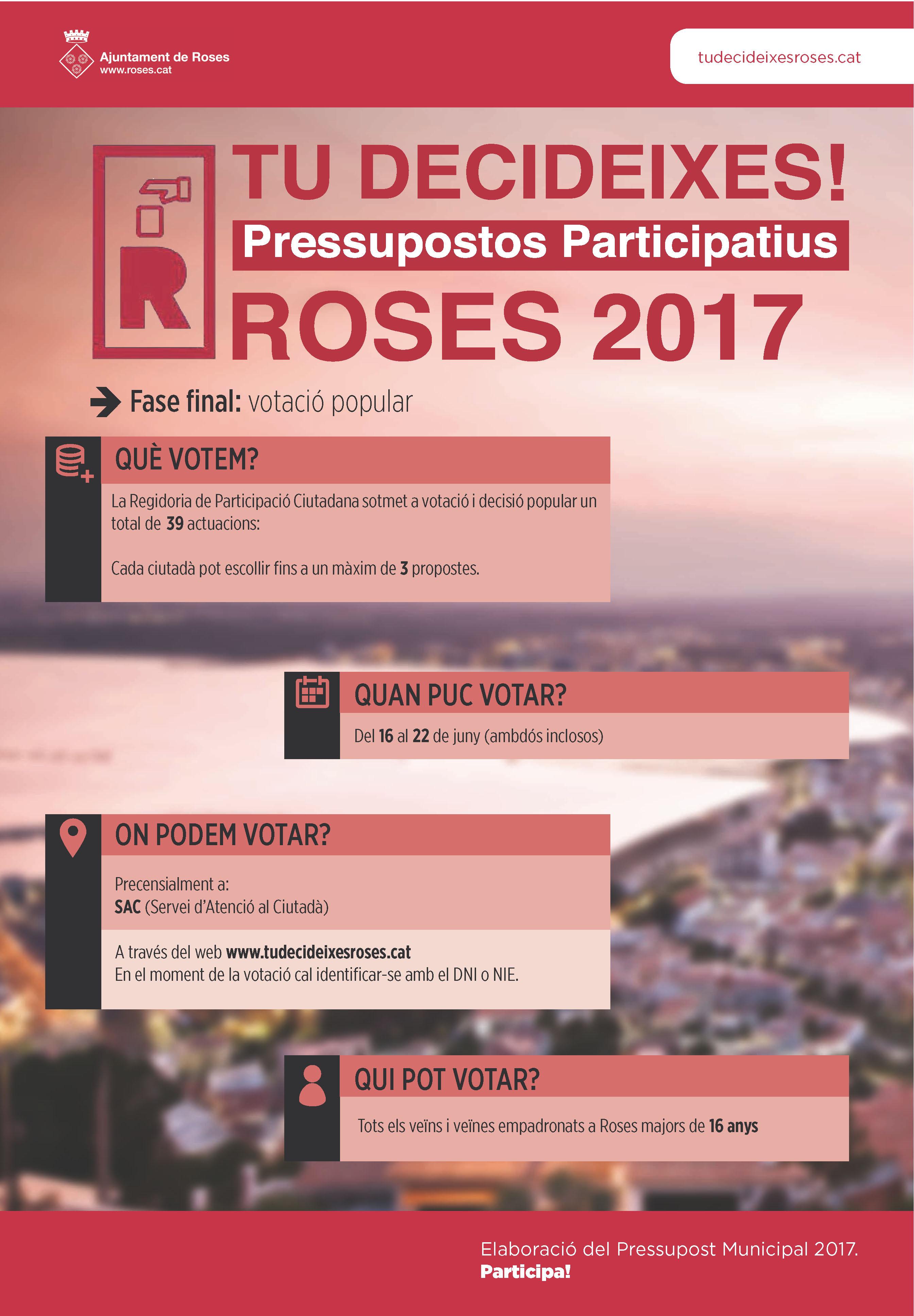 Obertes les votacions dels pressupostos participatius de Roses, fins al 22 de juny