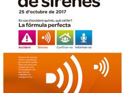 Avís de Sirenes a Catalunya