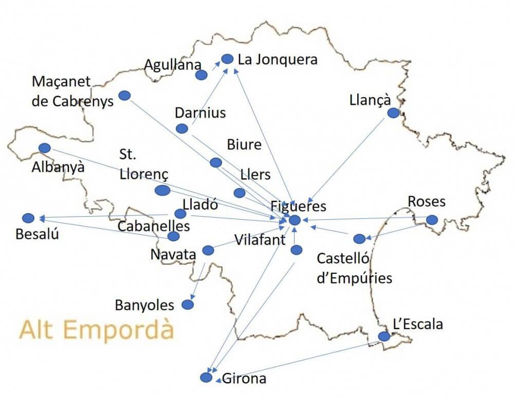 Roses dins del pla del Consell Comarcal de l'Alt Empordà per consolidar el comerç de proximitat