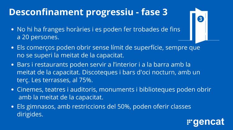 Girona entrarà en la Fase 3 de la d'escalada el pròxim dilluns
